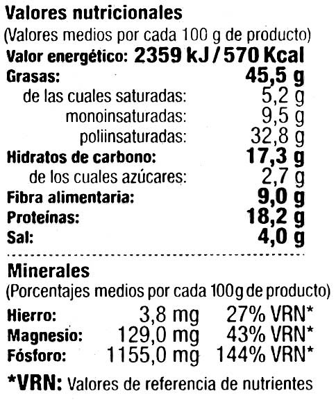 nutrientes beneficios semillas girasol
